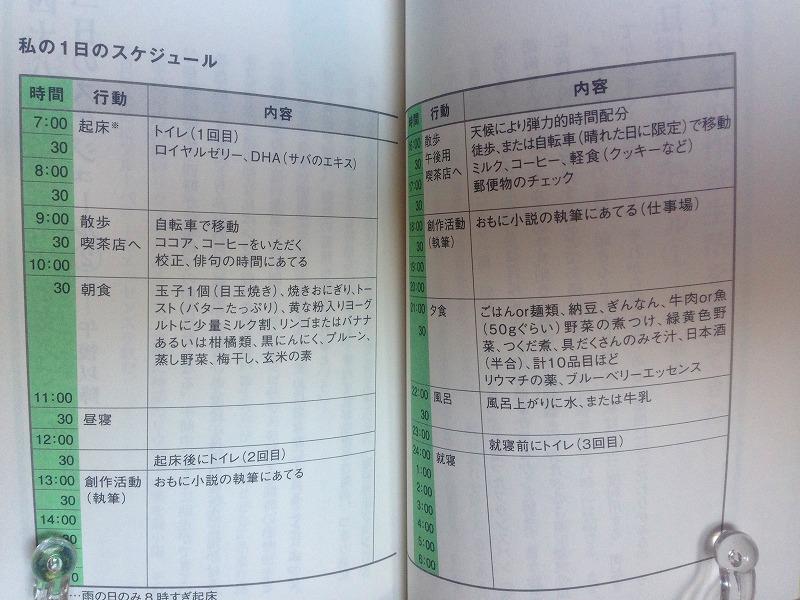 80歳の現役作家「森村誠一」氏の健康法